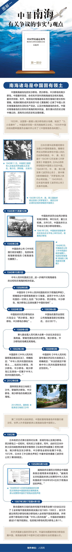 图解:南海诸岛是中国固有领土 - 曹教授 - 曹教授的博客