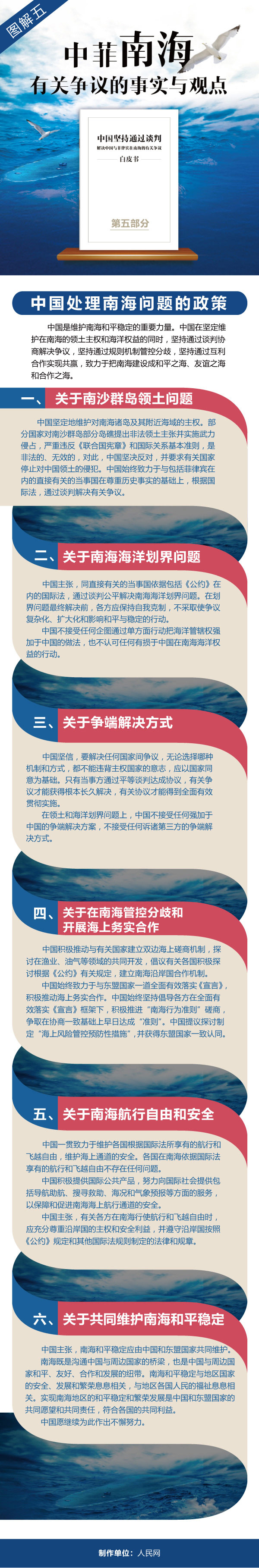 图解:中国处理南海问题的政策 - 曹教授 - 曹教授的博客