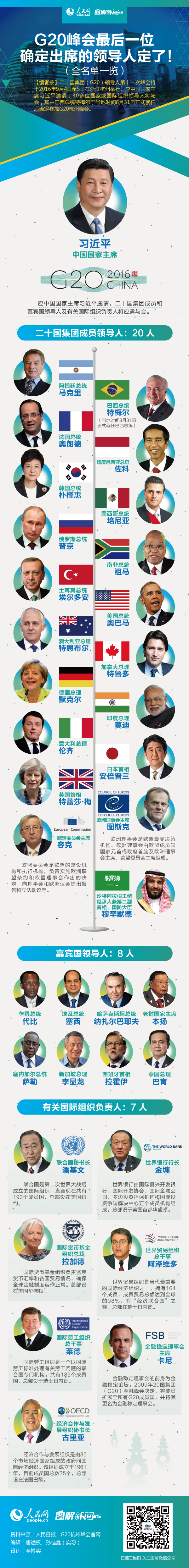 【引用】图解:G20峰会最后一位确定出席的领导人定了!(全名单一览) - 老老学生 - 老老学生 欢迎朋友们光临!