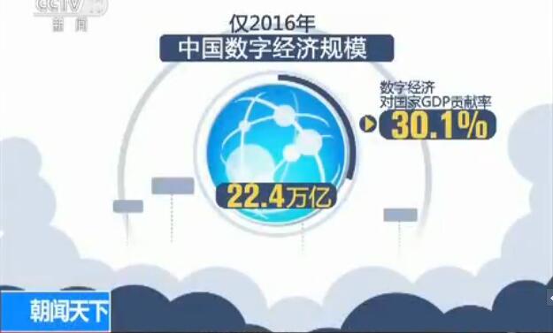 世界数字经济规模总量排名_世界经济总量排名(2)