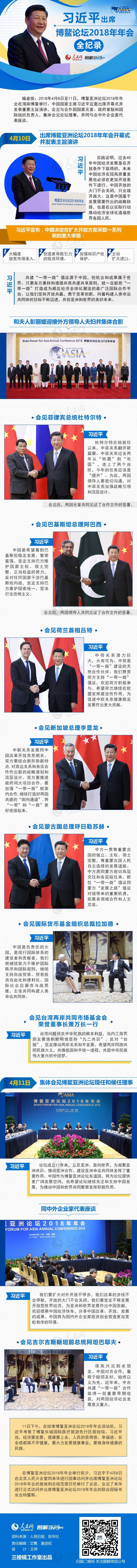 图解:习近平出席博鳌论坛2018年年会全纪录