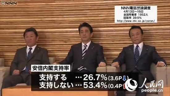 日本Nippon News Network截图