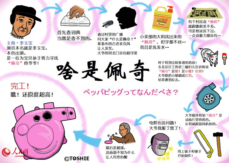 """十二生肖在日本猪年居然成""""野猪""""年"""
