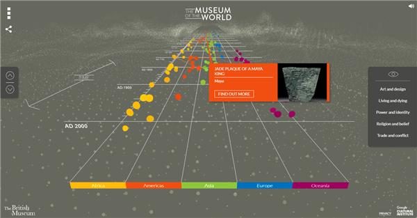 国际博物馆日|疫情下的博物馆:文化艺术传播超越时空