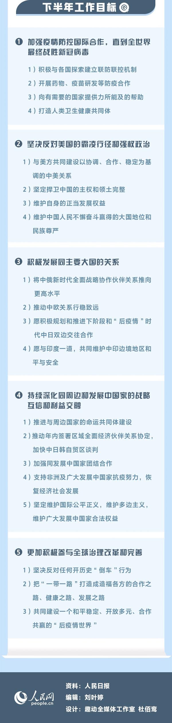 图解:上半年中国外交工作报告,请查收!
