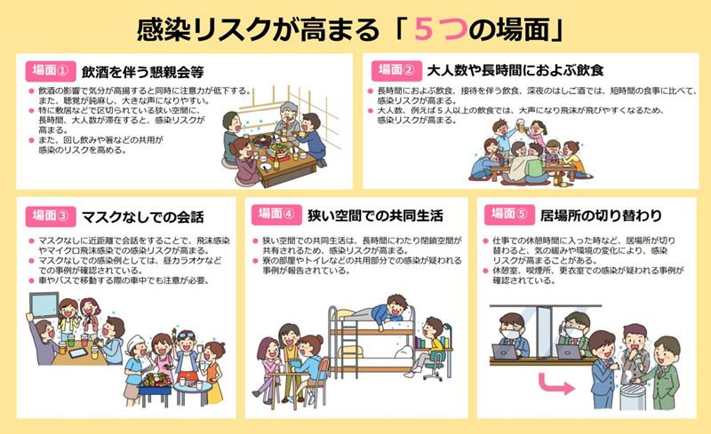 日本12日新增病例再创新高年底是否返乡困扰公家